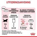 Royal Canin Kitten Gravy Våtfoder 12x85gr