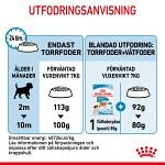 Royal Canin Mini Puppy, 4kg