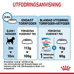 Royal Canin Mini Puppy, 8kg