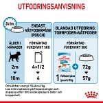 Royal Canin Mini Puppy Våtfoder 12x85g