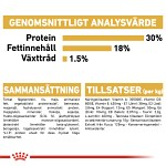 Royal Canin Cavalier King Charles Spaniel Puppy 1,5kg