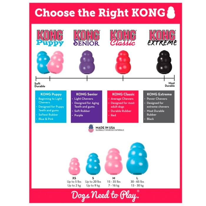 Kong puppy S