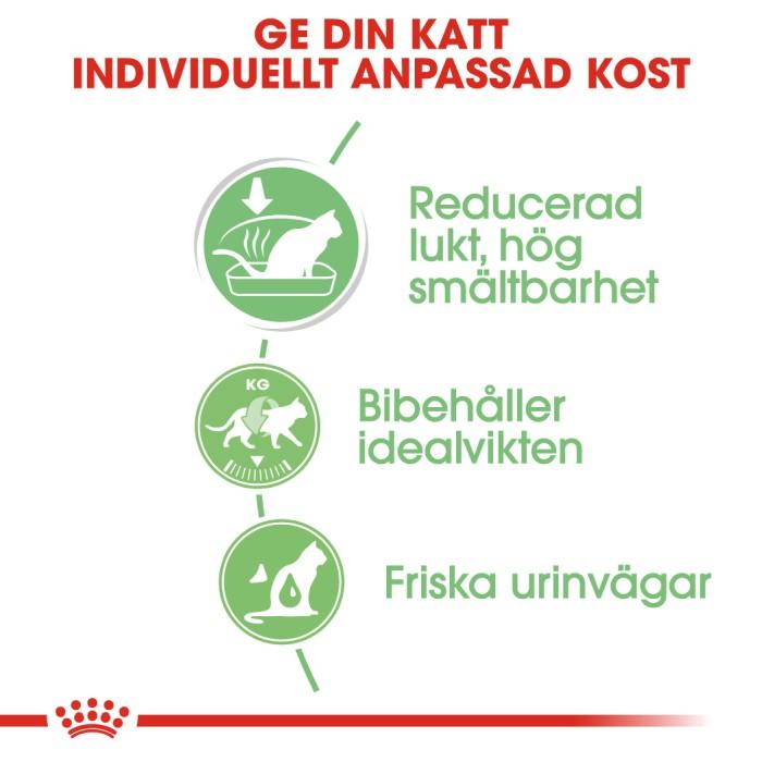 Royal Canin Digest Sensitive Gravy Våtfoder 12 x 85gr
