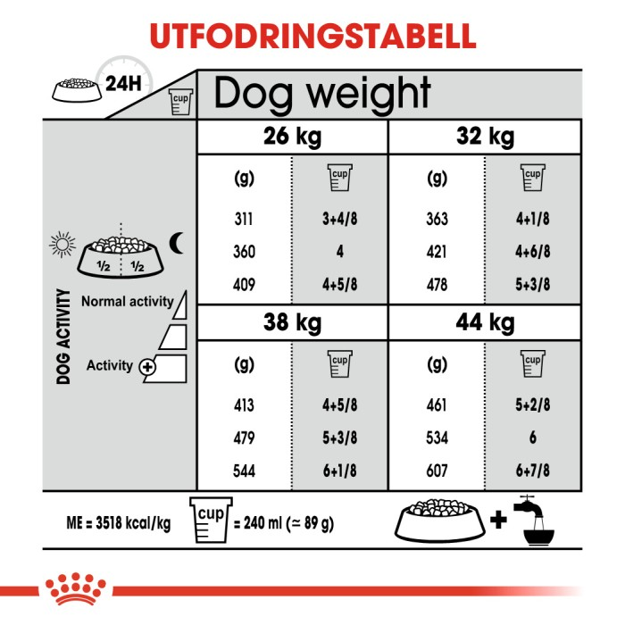 Royal Canin Maxi Joint Care, 10kg