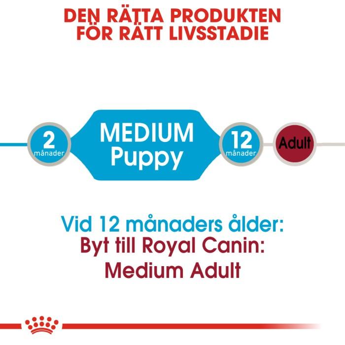 Royal Canin Medium Puppy Våtfoder 10x140g