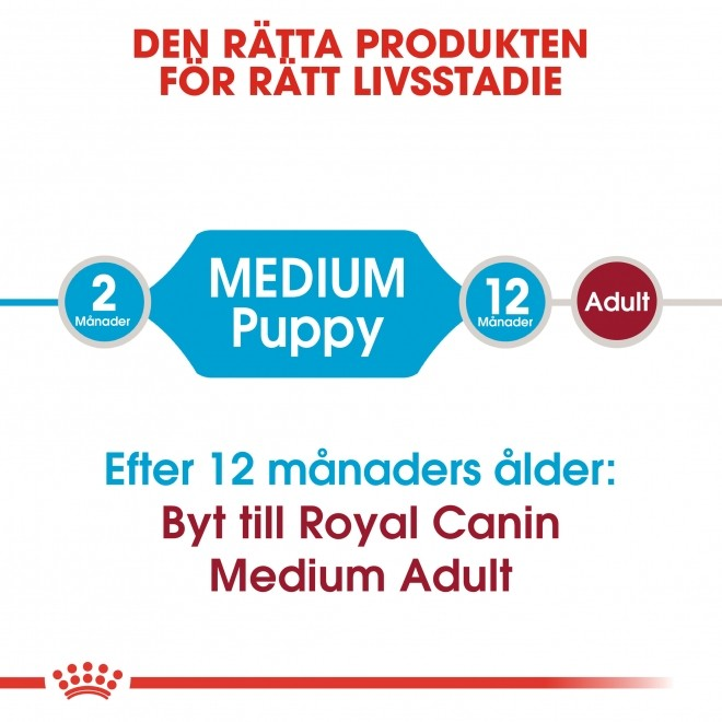 Royal Canin Medium Puppy, 15kg