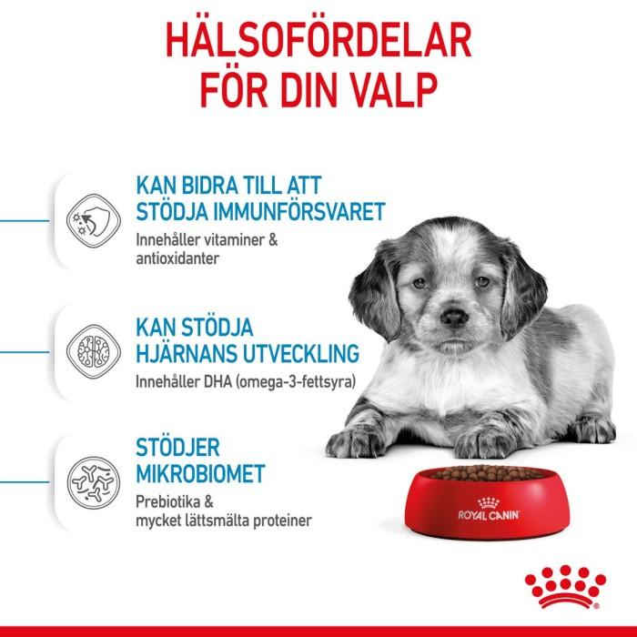 Royal Canin Medium Puppy 4kg