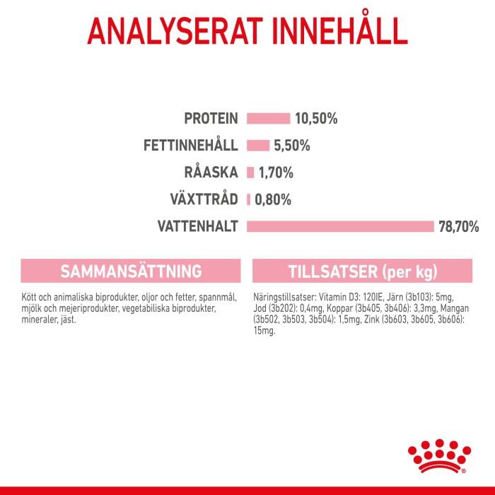 Royal Canin Mother & Babycat Ultra Soft Mousse 195gr