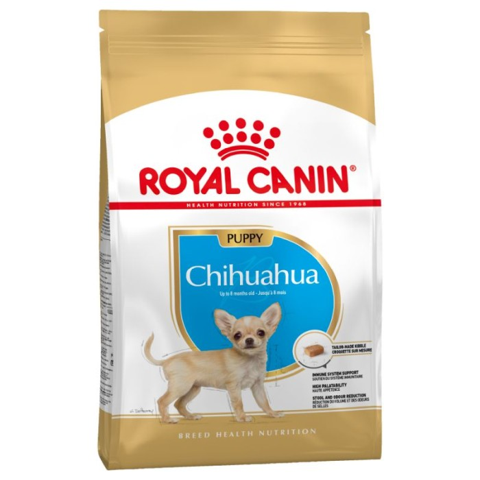 Royal Canin Chihuahua Puppy, 1,5kg